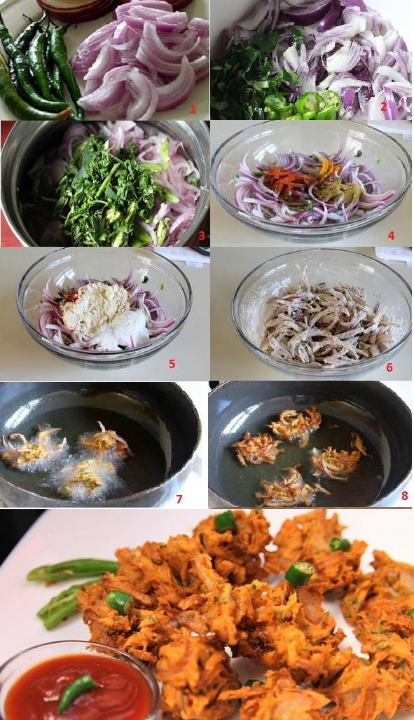 Onion fritters-onion pakkoda-onion vada preparation methods Natureloc