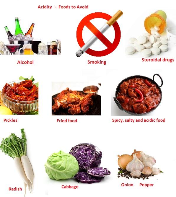 foods to avoid acidity