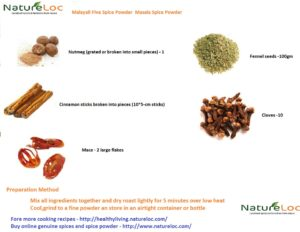 Masala Spice Powder-buy-online-from-natureloc