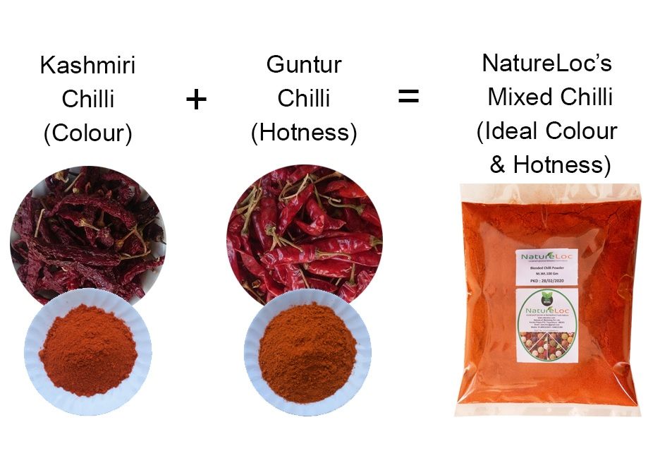 mixed or blended chilli powder